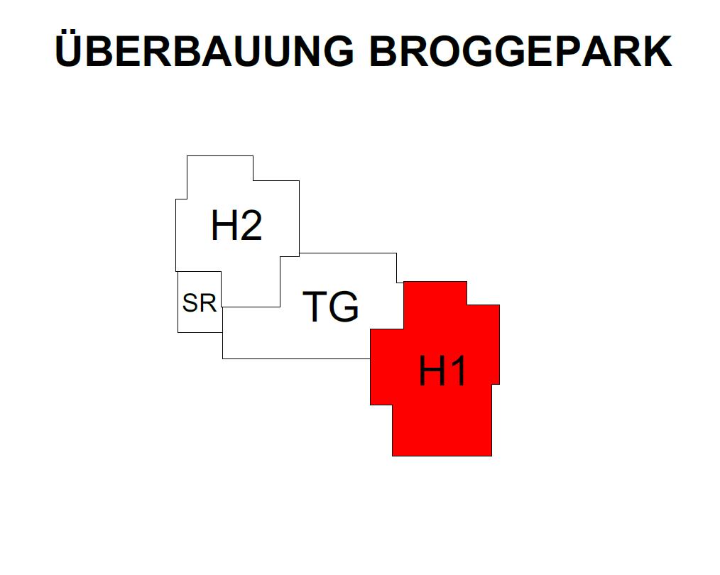 Broggepark St. Gallen Gaplan GmbH Gastronomiefachplanung